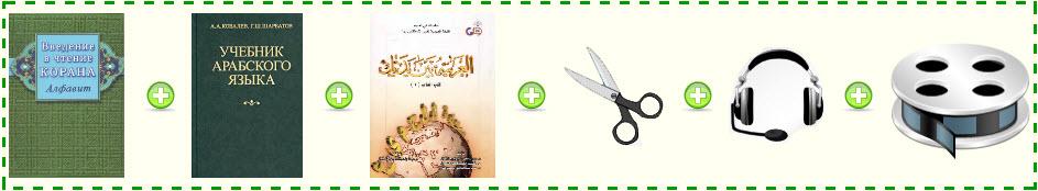 самоучитель арабского языка для начинающих скачать бесплатно