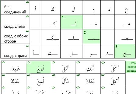 видео урок буквы шин арабский